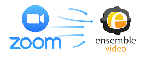 Zoom Integration with Ensemble Video